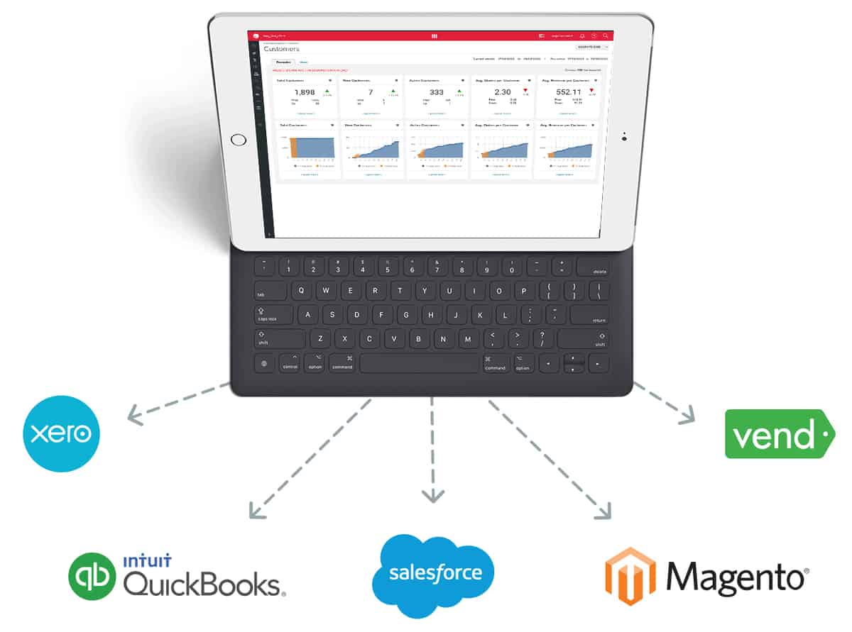 Unleashed Software that integrates with many different applications